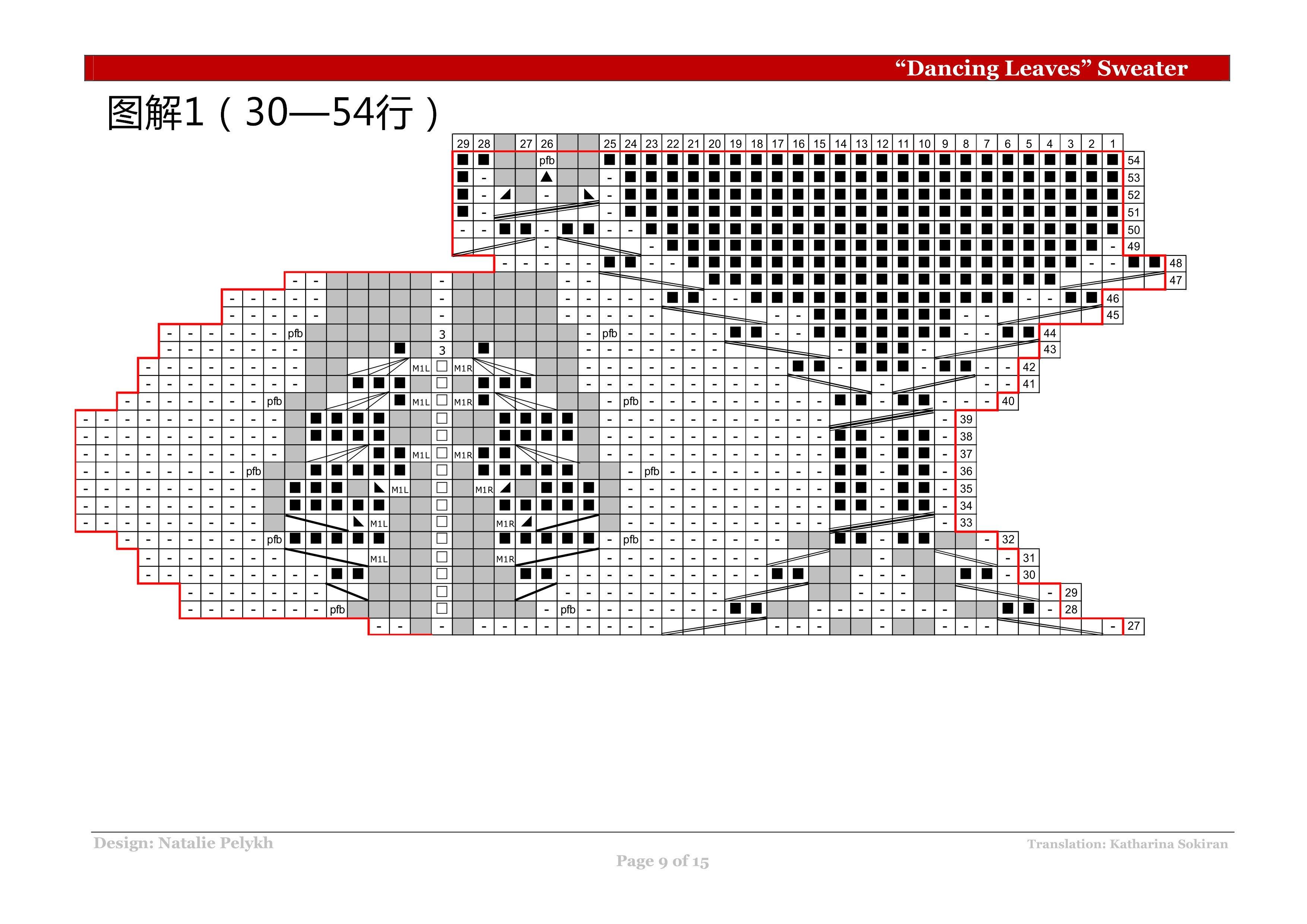 图解1(30—50行).jpg
