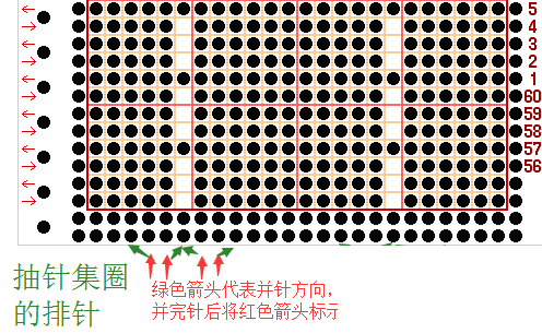 抽针集圈花卡说明.png