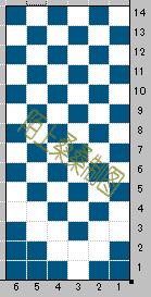 CHART B.png