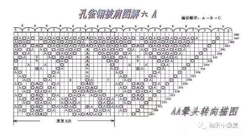 图解尾花A.jpg