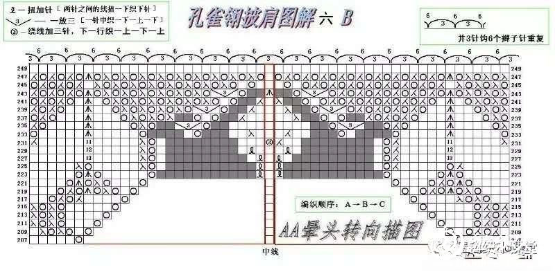 图解尾花B.jpg