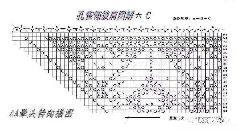 图解尾花C.jpg