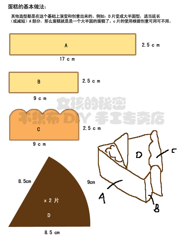 每个三角的小蛋糕既是个体又是整体